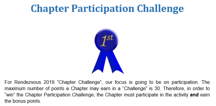 Chapter Participation Challenge